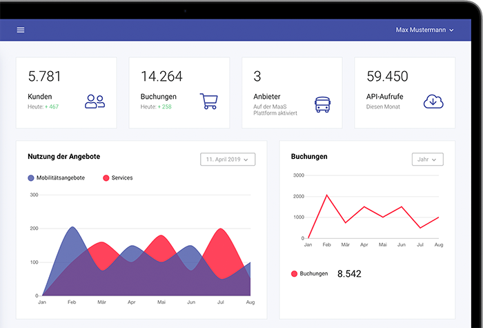 Screenshot des Arrive Mobility Dashboard